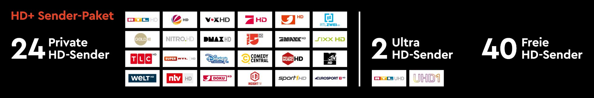 HD+ Sender